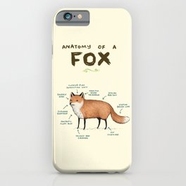 Anatomy of a Fox iPhone Case