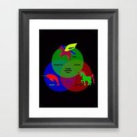 Magic Sparkles & Love Framed Art Print