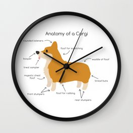 Anatomy of a Corgi Wall Clock