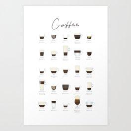Coffee  Types Art Print