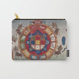 Tibetan Blood-letting Chart Carry-All Pouch