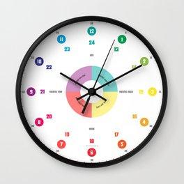 Regenbogenuhr Minimalistisch mit Text (DE / 2016) © hatgirldesign.de Wall Clock