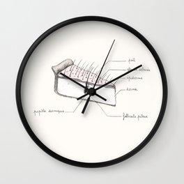 Tarte aux poils maison Wall Clock