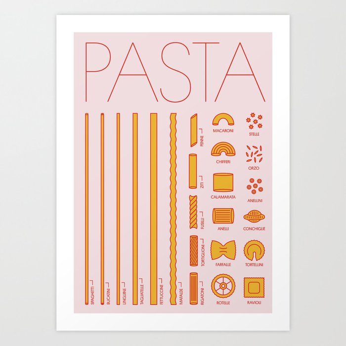 PASTA Kunstdrucke