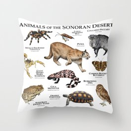 Animals of the Sonoran Desert Throw Pillow
