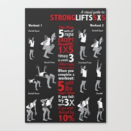 A Visual Guide to StrongLifts 5x5 Canvas Print
