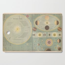 A. & C. Black's General Atlas of the World - Theory of the Seasons (1873) Cutting Board