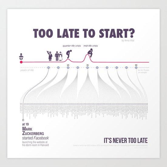 Too Late To Start Art Print