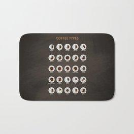 Coffee types — Coffeeology #3 Bath Mat