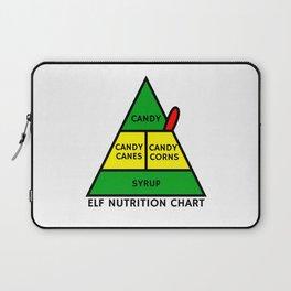 Elf Nutrition Chart Laptop Sleeve