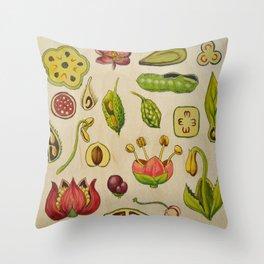 botany Throw Pillow