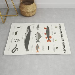 Infographic Guide to Water Animals Rug