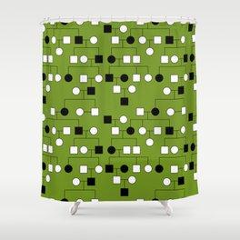 Pedigree Analysis - Autosomal Dominant Shower Curtain