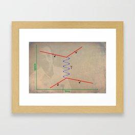 Feynman Diagram Framed Art Print