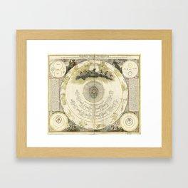Constellations Diagram (1716) [Systema mundi Tychonicum] Framed Art Print