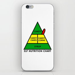 Elf Nutrition Chart iPhone Skin
