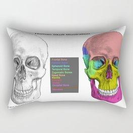 Human Skull Anatomy Rectangular Pillow