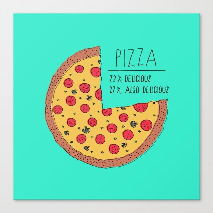 Pizza Pie Chart Canvas Print By Zeketucker Society6