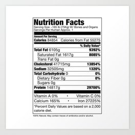 Human Nutrition Facts Art Print