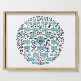 Illustrated Family Tree, colored blue and turquoise, Genealogical Illustration of Ancestrors and Descendants Serving Tray
