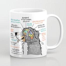 The Berner Brain - Bone Coffee Mug
