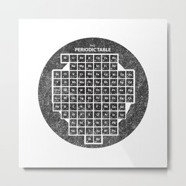 Periodic Table of Elements Inside Circle School Chalkboard Metal Print