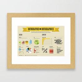 Infographic of Infographics Framed Art Print