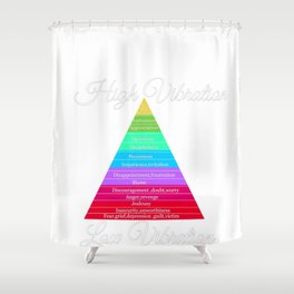 Emotional scale chart.Vibrational scale graphic  Shower Curtain