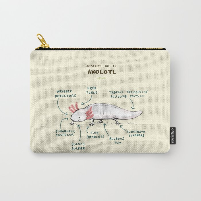 Anatomy of an Axolotl Carry-All Pouch