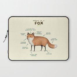Anatomy of a Fox Laptop Sleeve