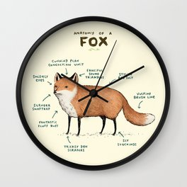 Anatomy of a Fox Wall Clock