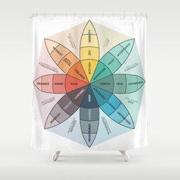 Plutchik's Wheel Of Emotions Shower Curtain