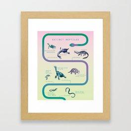 extinct reptiles Framed Art Print