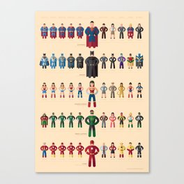 DC superheroes evolution Canvas Print