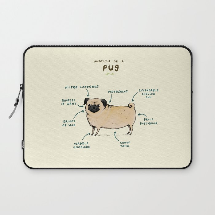 Anatomy of a Pug Laptop Sleeve