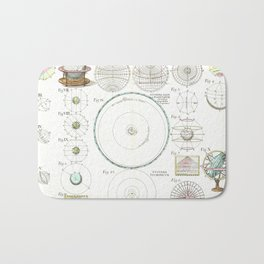 Homann Heirs Solar System Astronomical Chart Bath Mat