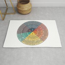 Wheel Of Emotions Rug