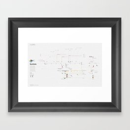 Visualising Painters' Lives - 06/10 - Kandinskij Framed Art Print