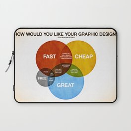 How Would You Like Your Graphic Design? Laptop Sleeve