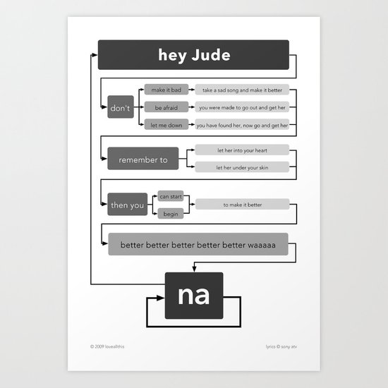 Hey Jude flowchart by loveallthis