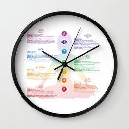 Seven Chakra Poster #38 Wall Clock