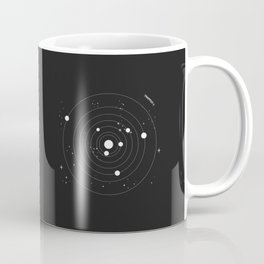 Trappist 1 Coffee Mug