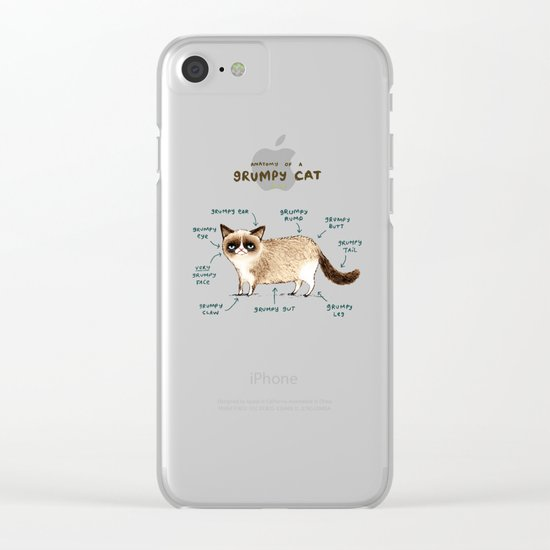 Anatomy of a Grumpy Kitty Clear iPhone Case