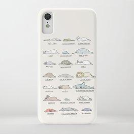 Moody Animals batch 2 iPhone Case