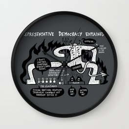 Representative Democracy Explained Wall Clock