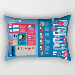 Finlandsinfografik (svensk version) Rectangular Pillow