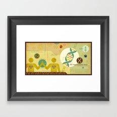 Appreciatology Framed Art Print