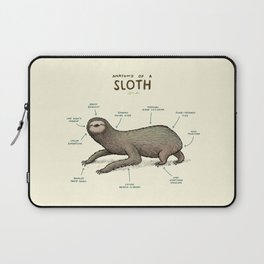 Anatomy of a Sloth Laptop Sleeve
