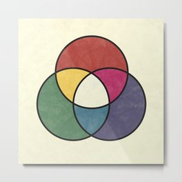Matthew Luckiesh: The Additive Method of Mixing Colors (1921), vintage re-make Metal Print