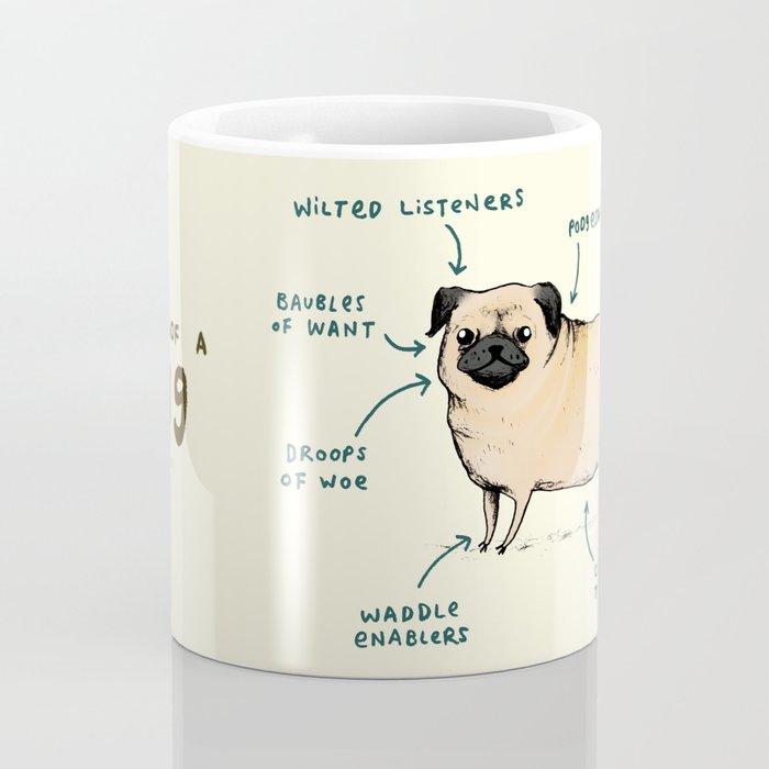 Anatomy of a Pug Coffee Mug